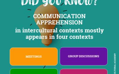 Did you know? Communication Apprehensionin intercultural contexts ….
